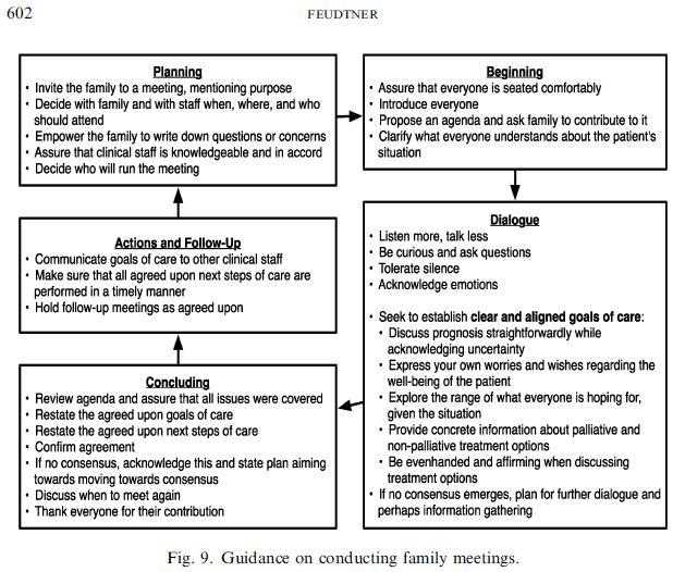 Palliative Care Toolkit | Texas Pediatric Society